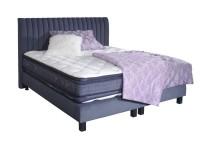 Anesis - boxspring ágy komplett szettje