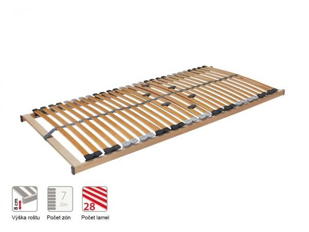 Portoflex - kényelmes és ellenálló statikus ágyrács